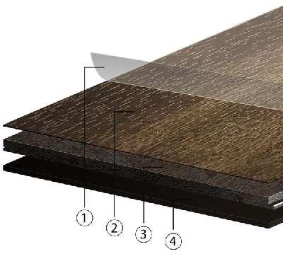 GemCore LVT Flooring