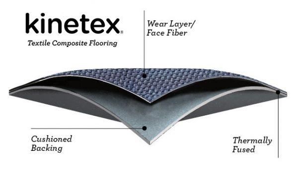Kinetex Carpet Tile Flooring